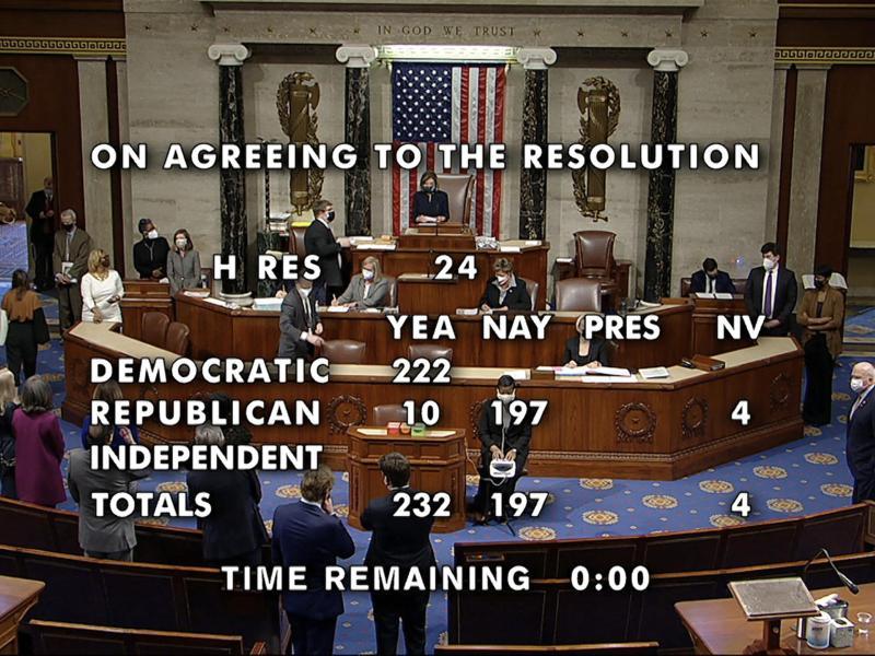 Mit 232 zu 197 Stimmen ist für ein Amtsenthebungsverfahren vom Präsident Donald Trump nach dem Sturm auf das Kapitol gestimmt worden. Foto: House Television/AP/dpa (© Uncredited)